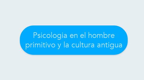 Mind Map: Psicologia en el hombre primitivo y la cultura antigua