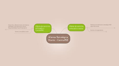 Mind Map: Alianza Estratégica Mantic - CentraRSE