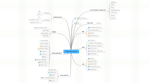 Mind Map: Web 2.0 for Learning