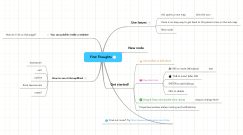 Mind Map: First Thoughts