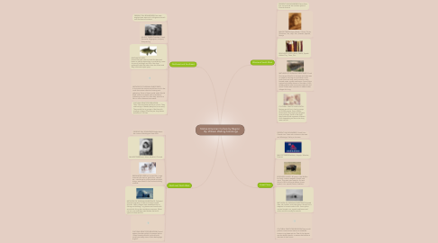 Mind Map: Native American Culture by Region  By: William Walling-Sotolongo