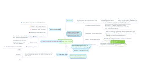 Mind Map: Company culture