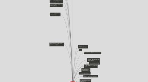 Mind Map: PDE