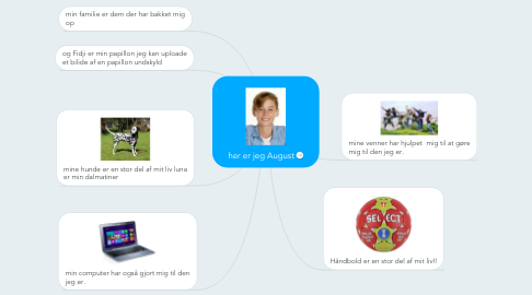 Mind Map: her er jeg August