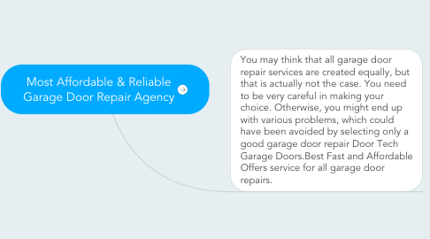 Mind Map: Most Affordable & Reliable Garage Door Repair Agency