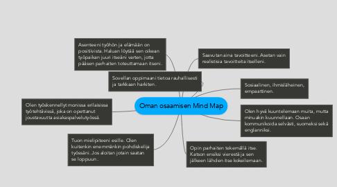 Mind Map: Oman osaamisen Mind Map