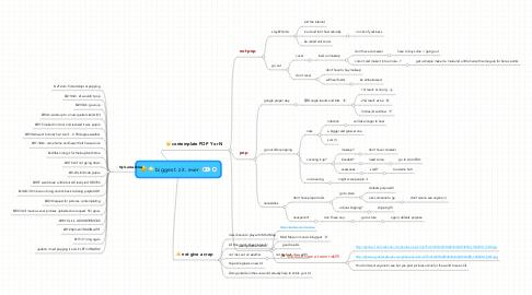 Mind Map: biggest. zit. ever.