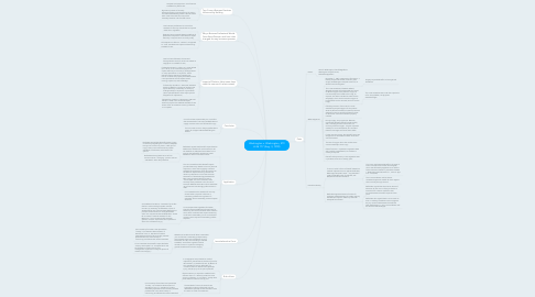 Mind Map: Washington v. Washington, 579 A.2d 177 (Aug. 3, 1990)