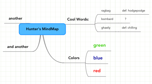 Mind Map: Hunter's MindMap