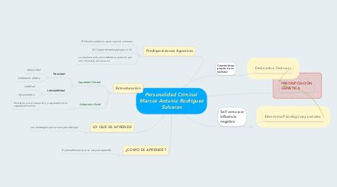 Mind Map: Personalidad Criminal Marcos Antonio Rodriguez Sulvaran