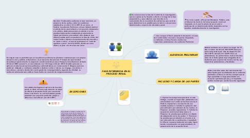 Mind Map: FASE INTERMEDIA EN EL PROCESO PENAL.