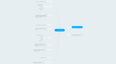 Mind Map: texto parodiado