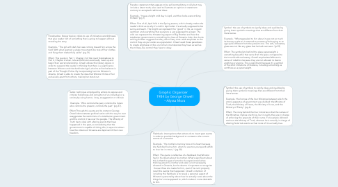 Mind Map: Graphic Organizer    1984 by George Orwell  --Alyssa Mora