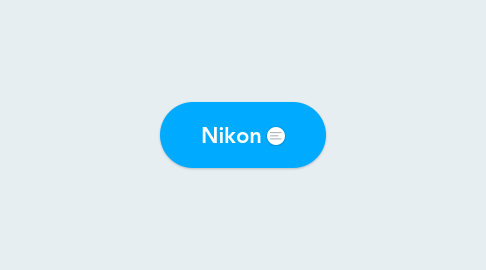 Mind Map: Nikon