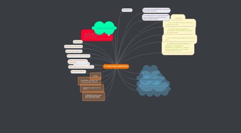 Mind Map: DOLOR NEUROPÁTICO