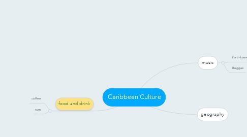 Mind Map: Caribbean Culture