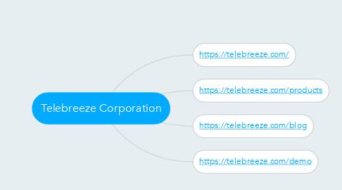 Mind Map: Telebreeze Corporation
