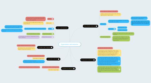 Mind Map: Egenskaber ved trekanter