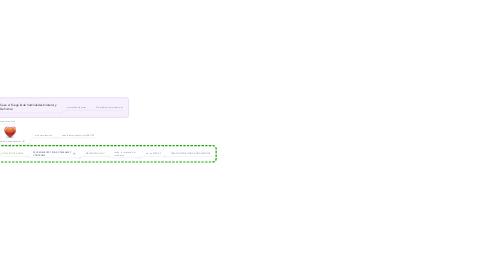 Mind Map: Acuerdo final en la habana  3. FIN DEL CONFLICTO
