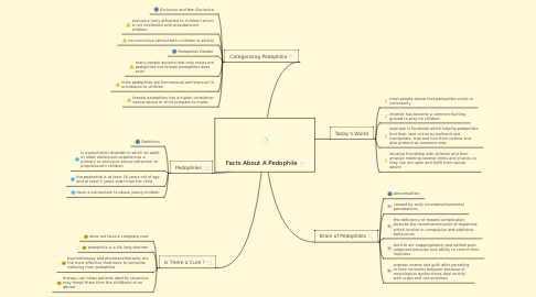 Mind Map: Facts About A Pedophile