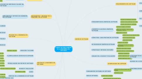 Mind Map: CUERPO DE CONOCIMIENTO DE LA INGENIERÍA DEL SOFTWARE