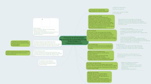 Mind Map: +Formación de la Personalidad y Estructuración de la personalidad Criminal. +Endocrinologia y el Comportamiento humano