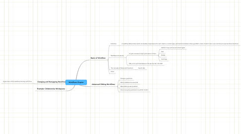 Mind Map: Workflows Chapter