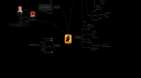 Mind Map: Fahrenheit 451