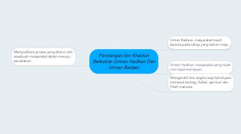 Mind Map: Pandangan Ibn Khaldun Berkaitan Umran Hadhari Dan Umran Badawi