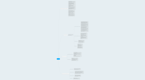 Mind Map: LOSEP