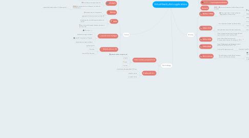 Mind Map: Virtual Reality & its applications