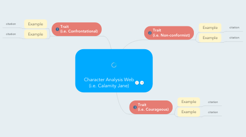 Mind Map: Character Analysis Web (i.e. Calamity Jane)