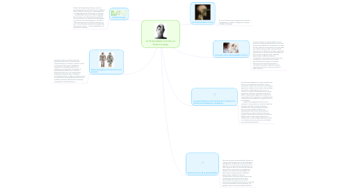 Mind Map: La Personalidad Criminal y la Endocrinologia
