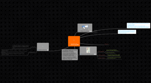 Mind Map: Importancia del software original