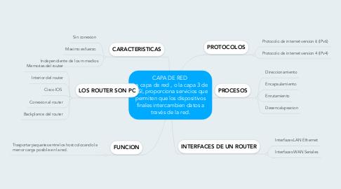 Mind Map: CAPA DE RED La capa de red, o la capa 3 de OSI, proporciona servicios que permiten que los dispositivos finales intercambien datos a través de la red.
