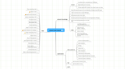 Mind Map: network code research