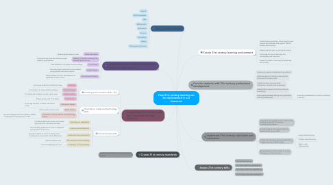 Mind Map: How 21st century learning can be implemented in our classroom