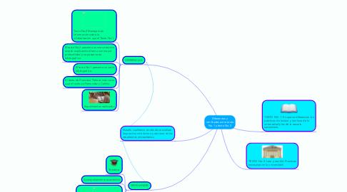 Mind Map: Diferencias y similitudes entre texto No. 1 y texto No. 2