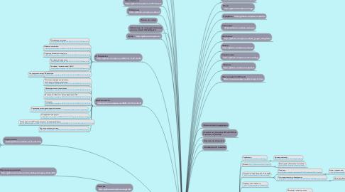 Mind Map: Портал ЖКХ Список ролей Портала ЖКХ: Администратор Модератор Управляющая компания (в том числе ТСЖ, ЖК, ЖСК) Администрация района Ресурсоснабжающая организация Юридическое лицо Гражданин