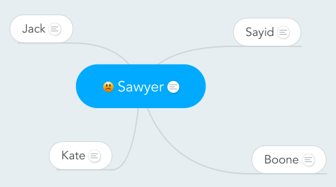 Mind Map: Sawyer