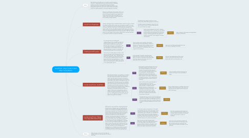 Mind Map: Void Form - How To Get It And What To Do With It
