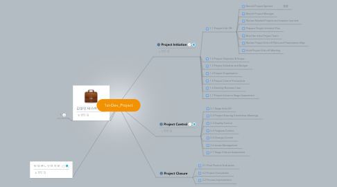 Mind Map: 1st-Dev_Project
