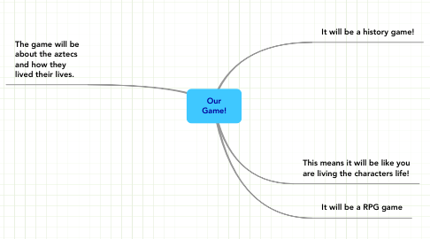 Mind Map: Our Game!