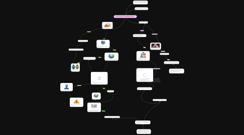 Mind Map: NATIVO DIGITAL VS. INMIGRANTE DIGITAL
