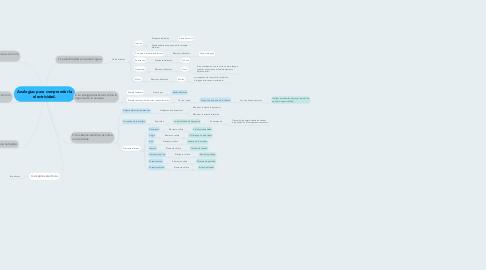Mind Map: Analogías para comprender la electricidad.