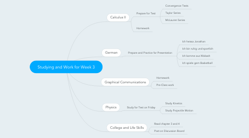 Mind Map: Studying and Work for Week 3