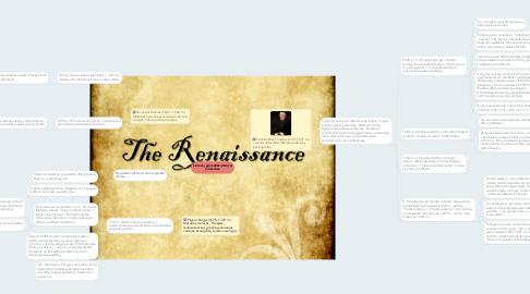 Mind Map: Lietuvių gramatiks atstovai renesanse