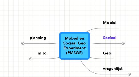 Mind Map: Mobiel en Sociaal Geo Experiment (#MSGE)