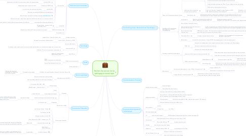 Mind Map: Recherche autour de la pédagogie numérique