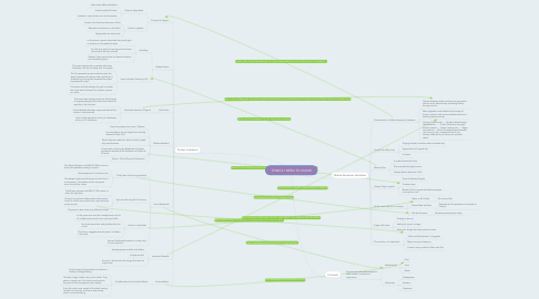 Mind Map: THINGS I NEED TO KNOW